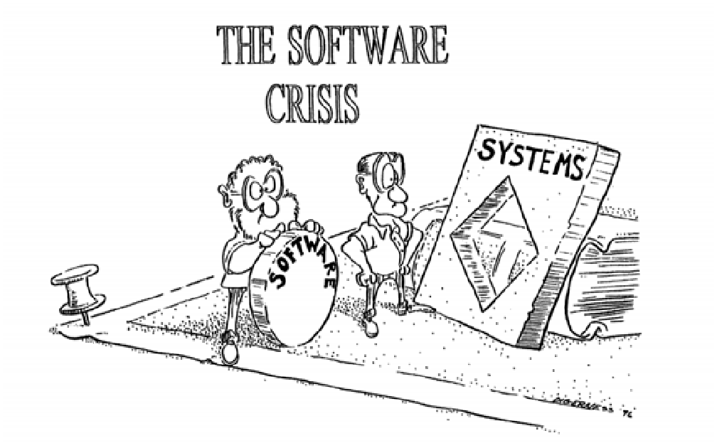 Ingeniería del Software – Historia de la Informática