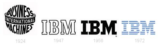 Logos IBM