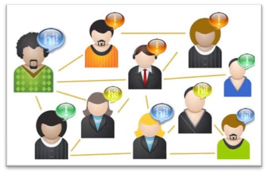 Redes Sociales Historia De La Informática