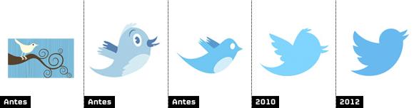 evolucion_larry_twitter