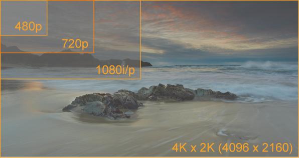 1080p-4k